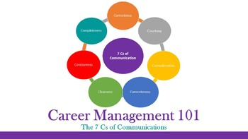 Career Management 101:  The 7 Cs of Communication Lesson