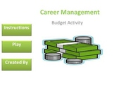 Career Management - Budget Activity