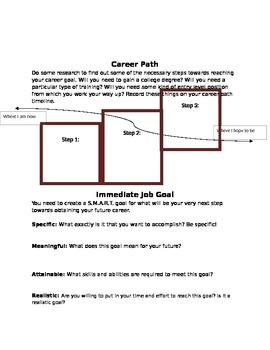 Career Path and Immediate Job Goal