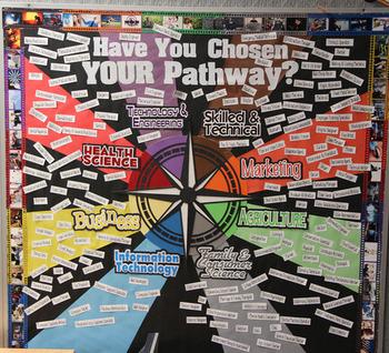 Career Pathway Bulletin Board