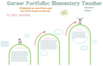 Career Portfolio Project Report Example (Published 3 Ways)
