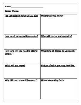 Career Research Graphic Organizer
