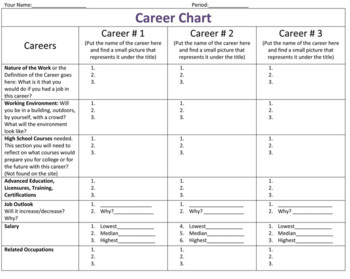 Career Research Project-What do I want to do with my life?