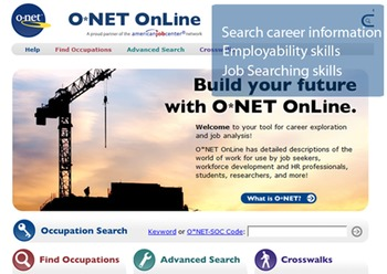 Career Search with the O*NET OnLine - teach career skills and web searching