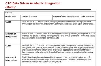 Career Technical Education Data Driven Academic Integration