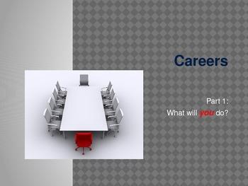 Career Unit PowerPoint