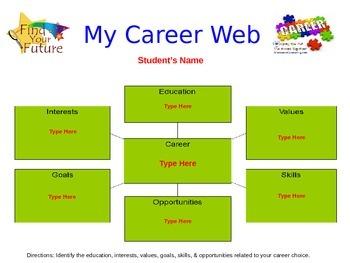 Career Web