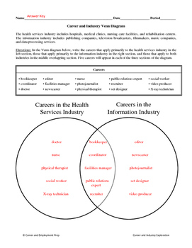 Career and Industry Exploration Activities