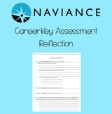 Naviance - CareerKey Assessment Reflection