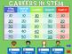 Careers In STEM Quiz Show