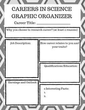 Careers In Science Graphic Organizer