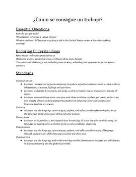 Careers & Jobs Unit Outline