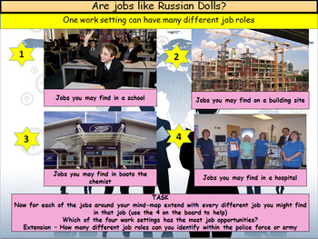 Careers Unit (6 lessons) – Options for the future