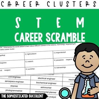 Careers Word Scramble - STEM Career Cluster