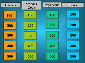 Careers and Taxes Review Game