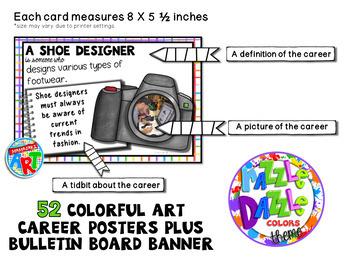 Careers in Art Poster Set