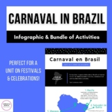 Carnaval: Infographic & Activities (Spanish)