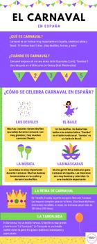 Carnaval in Spain: Infographic & Activities