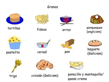 Carnes y Granos - Meat and Wheat
