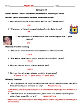Carnival Math 2 ~ Percents, Measures of Central Tendency