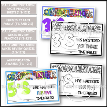 Carnival Multiplication Charts, Mixed Reviews, & Quizzes