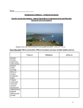 Carnival in Antigua – 'Cheat Sheet' Comparison Grid and Fill in the Blank Sheet