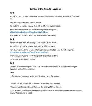Carnival of the Animals- Aquarium Scarf Mvt. Lesson
