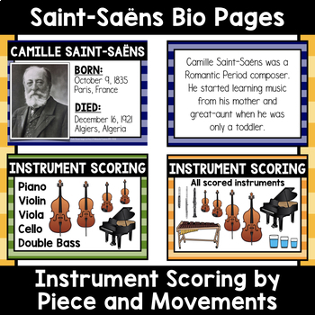 Carnival of the Animals- Camille Saint-Saëns: A Guided Listening Unit