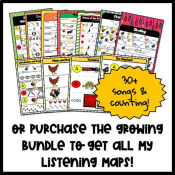 Carnival of the Animals Listening Map Bundle by Sunshine and Music