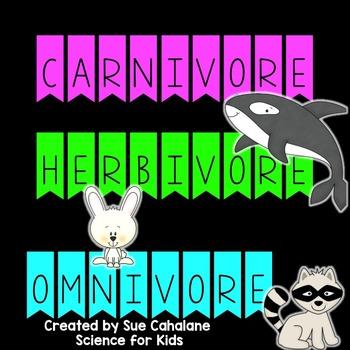 Carnivore, Herbivore, Omnivore