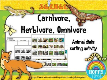 Animal Diets Science Activity