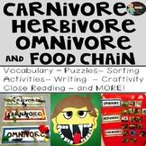 Carnivore, Herbivore, Omnivore and Food Chain