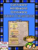 Carnivore, Omnivore, Herbivore Interactive Notebook Page