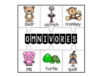 Carnivore Omnivore Herbivore Sorting Puzzles