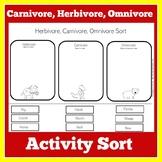Carnivores, Herbivores, Omnivores Worksheet