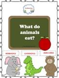 Carnivore, Herbivore and Omnivore