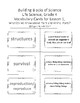 Carolina Biological Plant and Animal Structures Vocabulary Bundle, Grade 4