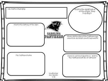 Carolina Panthers Graphic Organizer