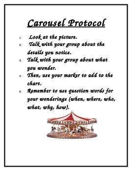 Carousel Anchor Chart