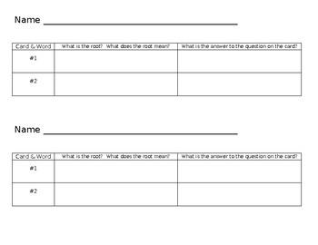 Carousel walk student response sheet editable