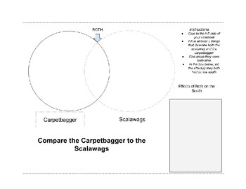 Carpetbagger vs. Scalawag Venn Diagram Interactive Notebook Page