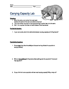 Carrying Capacity Interactive Lab