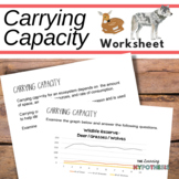Carrying Capacity Worksheet