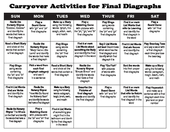 Carryover Calendar for Final Digraphs