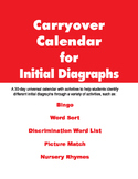 Carryover Calendar for Initial Digraphs