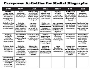 Carryover Calendar for Medial Diagraphs