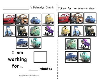 Cars Token Behavior Chart!