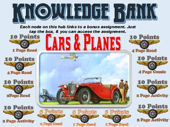 Cars & Planes (Ford, the Wright Bros., Lindbergh) Digital Knowledge Bank