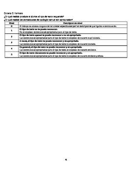 Carta formal La corrida de toros/Formal letter bullfight (IB/AP/Honors Spanish)