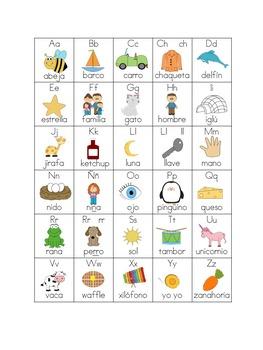 Cartas del abecedario